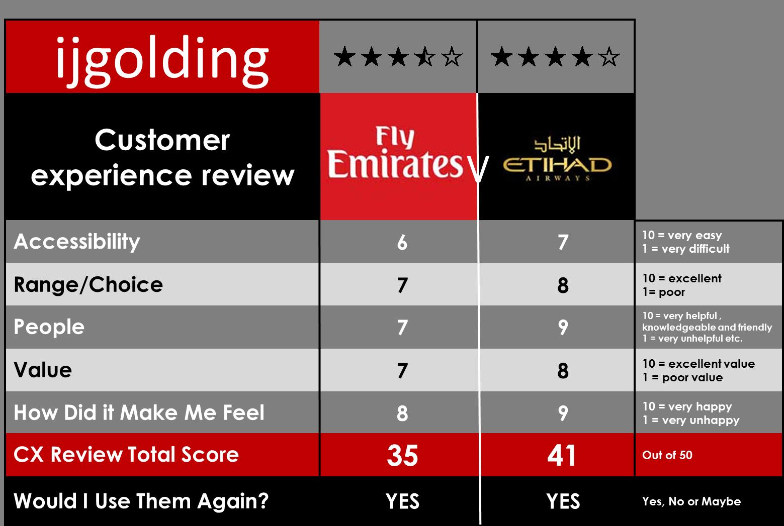 Emirates Vs Etihad Customer Experience Review I J Golding