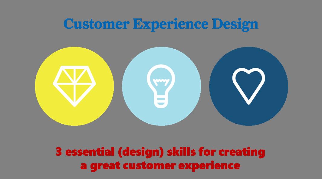 Customer Experience Design 3 Essential Design Skills