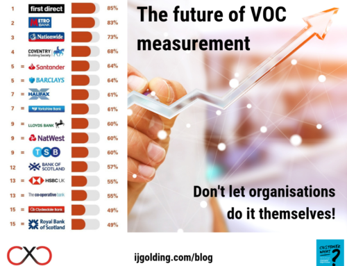 The future of VOC measurement – don't let organisations do it themselves!